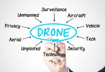 Drone Definition | What exactly is a drone and what do they do