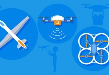 Types of Drones | Discover all the popular drone configurations